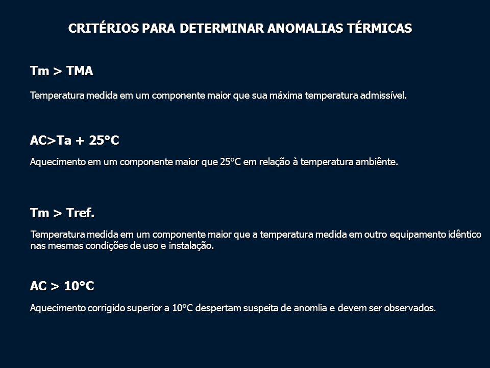 CRITÉRIOS PARA DETERMINAR ANOMALIAS TÉRMICAS Tm > TMA Temperatura medida em um componente maior que sua máxima temperatura admissível. AC>Ta + 25°C Aq