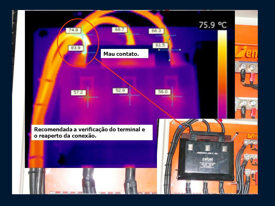 Mau contato. Recomendada a verificação do terminal e o reaperto da conexão.