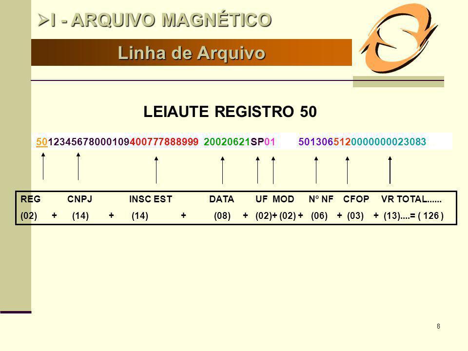 8 Linha de Arquivo I - ARQUIVO MAGNÉTICO I - ARQUIVO MAGNÉTICO LEIAUTE REGISTRO 50 5012345678000109400777888999 20020621SP01 5013065120000000023083...