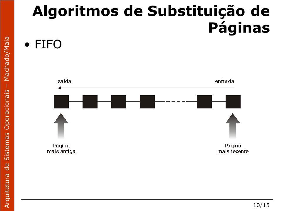 Arquitetura de Sistemas Operacionais – Machado/Maia 10/15 Algoritmos de Substituição de Páginas FIFO