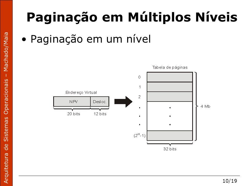Arquitetura de Sistemas Operacionais – Machado/Maia 10/19 Paginação em Múltiplos Níveis Paginação em um nível