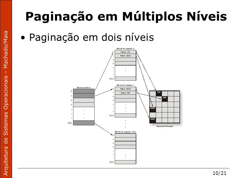 Arquitetura de Sistemas Operacionais – Machado/Maia 10/21 Paginação em Múltiplos Níveis Paginação em dois níveis