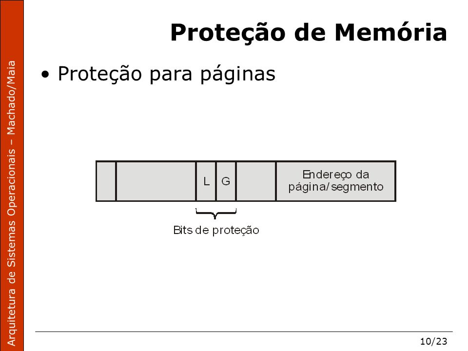 Arquitetura de Sistemas Operacionais – Machado/Maia 10/23 Proteção de Memória Proteção para páginas