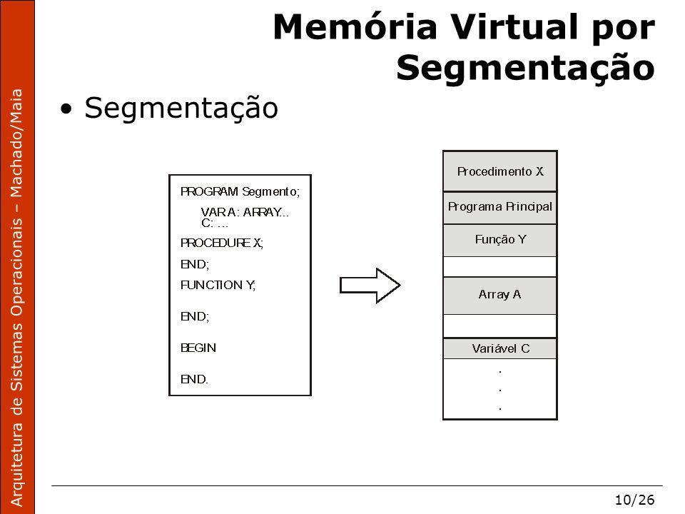 Arquitetura de Sistemas Operacionais – Machado/Maia 10/26 Memória Virtual por Segmentação Segmentação