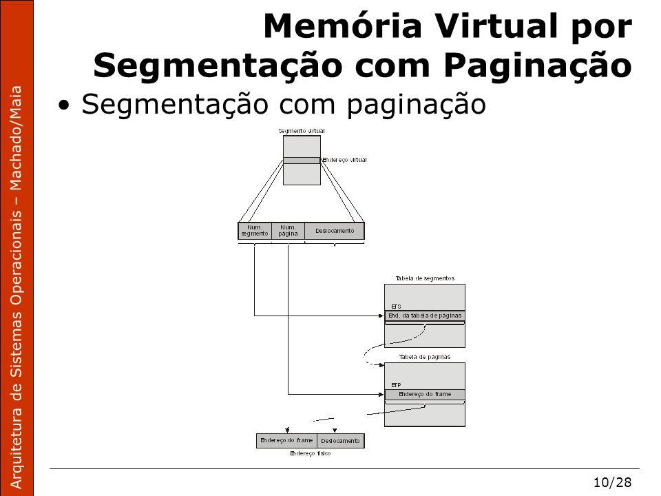 Arquitetura de Sistemas Operacionais – Machado/Maia 10/28 Memória Virtual por Segmentação com Paginação Segmentação com paginação