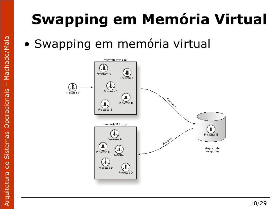 Arquitetura de Sistemas Operacionais – Machado/Maia 10/29 Swapping em Memória Virtual Swapping em memória virtual