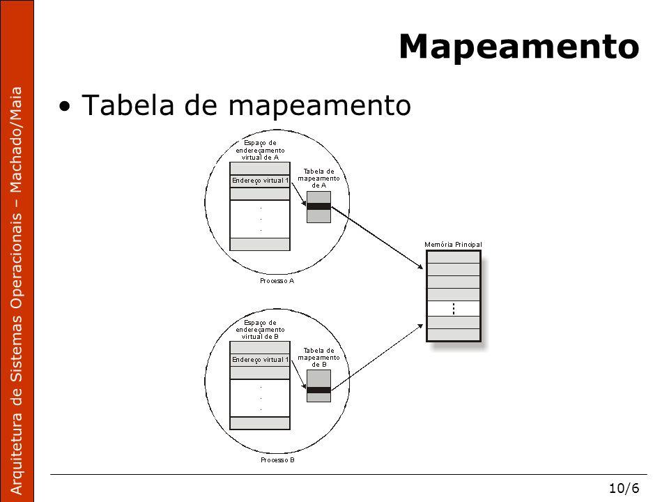Arquitetura de Sistemas Operacionais – Machado/Maia 10/6 Mapeamento Tabela de mapeamento