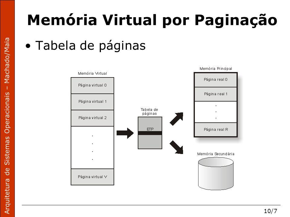 Arquitetura de Sistemas Operacionais – Machado/Maia 10/8 Memória Virtual por Paginação Tradução do endereço virtual