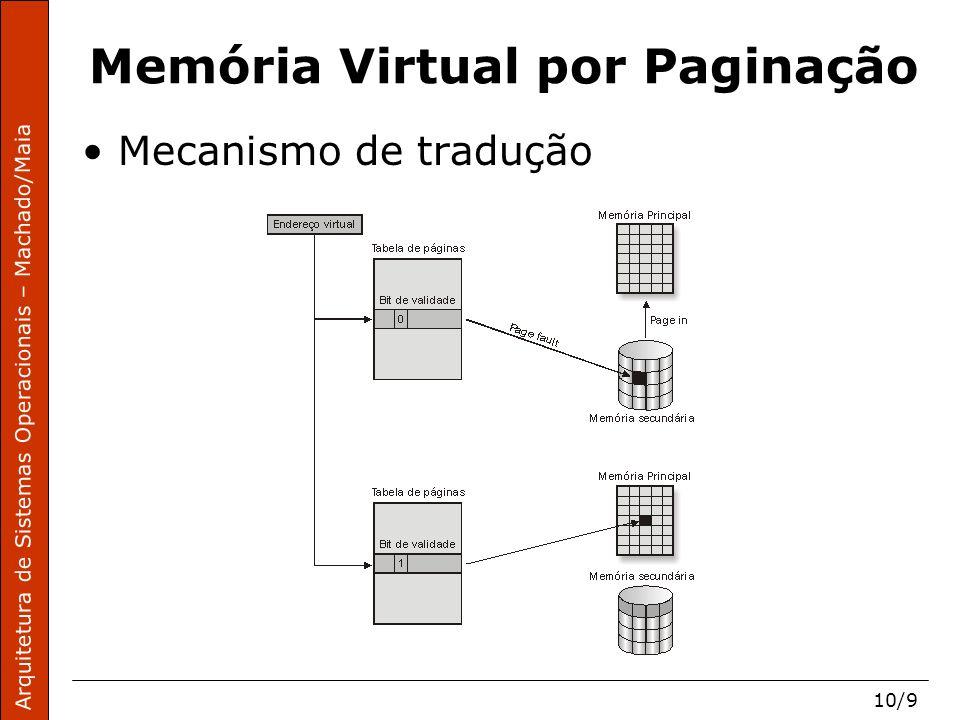 Arquitetura de Sistemas Operacionais – Machado/Maia 10/10 Políticas de Substituição de Páginas Substituição de páginas
