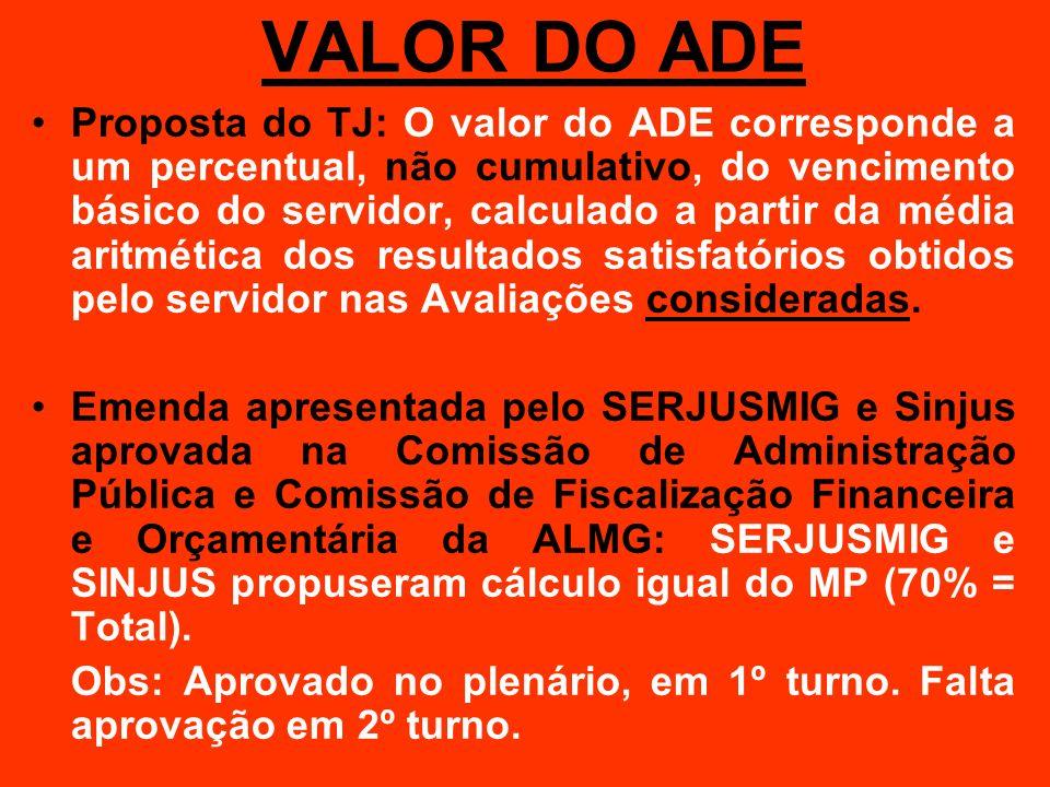 VALOR DO ADE Proposta do TJ: O valor do ADE corresponde a um percentual, não cumulativo, do vencimento básico do servidor, calculado a partir da média