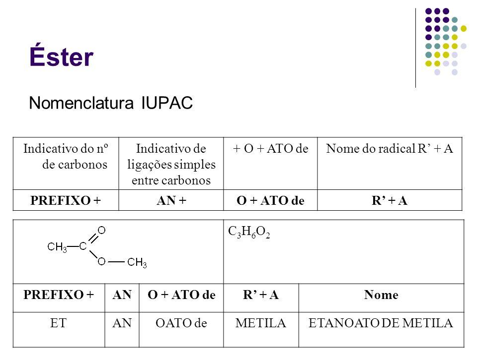 Éster Nomenclatura IUPAC Indicativo do nº de carbonos Indicativo de ligações simples entre carbonos + O + ATO deNome do radical R + A PREFIXO +AN +O +
