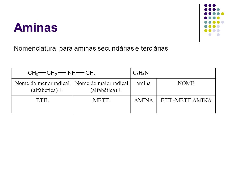 Aminas Nomenclatura para aminas secundárias e terciárias C3H8NC3H8N Nome do menor radical (alfabética) + Nome do maior radical (alfabética) + aminaNOM