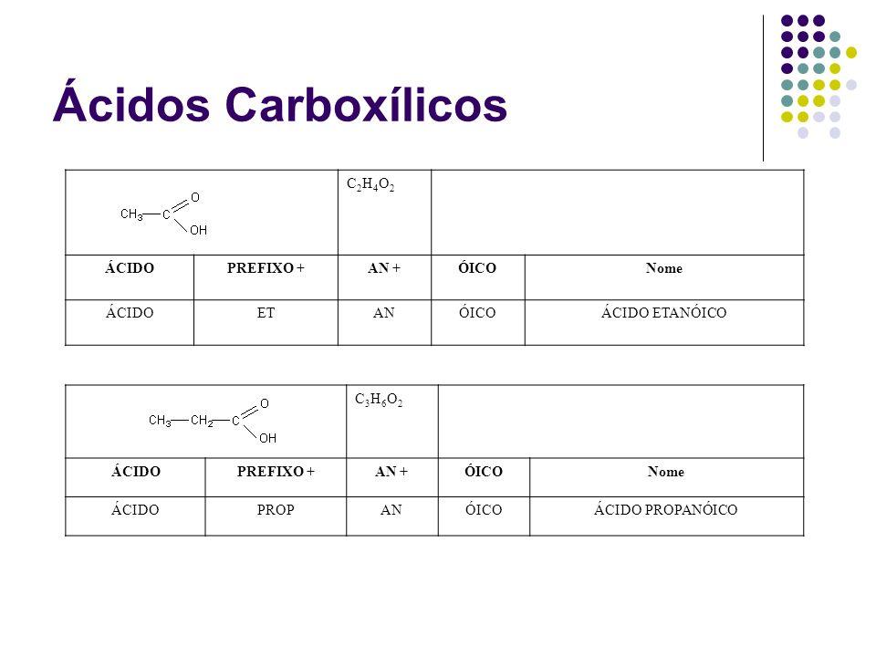 Ácidos Carboxílicos C2H4O2C2H4O2 ÁCIDOPREFIXO +AN +ÓICONome ÁCIDOETANÓICOÁCIDO ETANÓICO C3H6O2C3H6O2 ÁCIDOPREFIXO +AN +ÓICONome ÁCIDOPROPANÓICOÁCIDO P