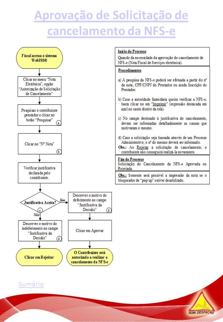 Aprovação de Solicitação de cancelamento da NFS-e Sumário