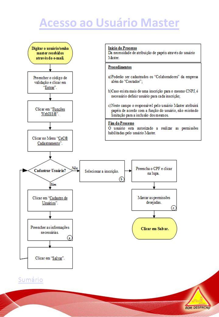 Editar RANFS® - Prestador Sumário