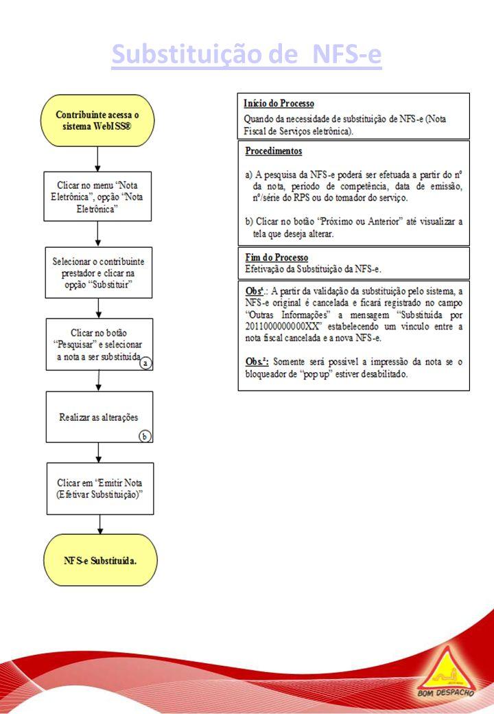 Cálculo de Imposto Mensal Sumário