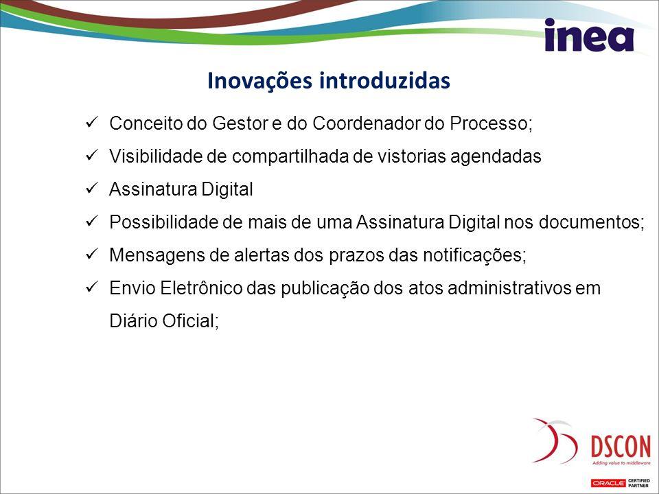 Conceito do Gestor e do Coordenador do Processo; Visibilidade de compartilhada de vistorias agendadas Assinatura Digital Possibilidade de mais de uma