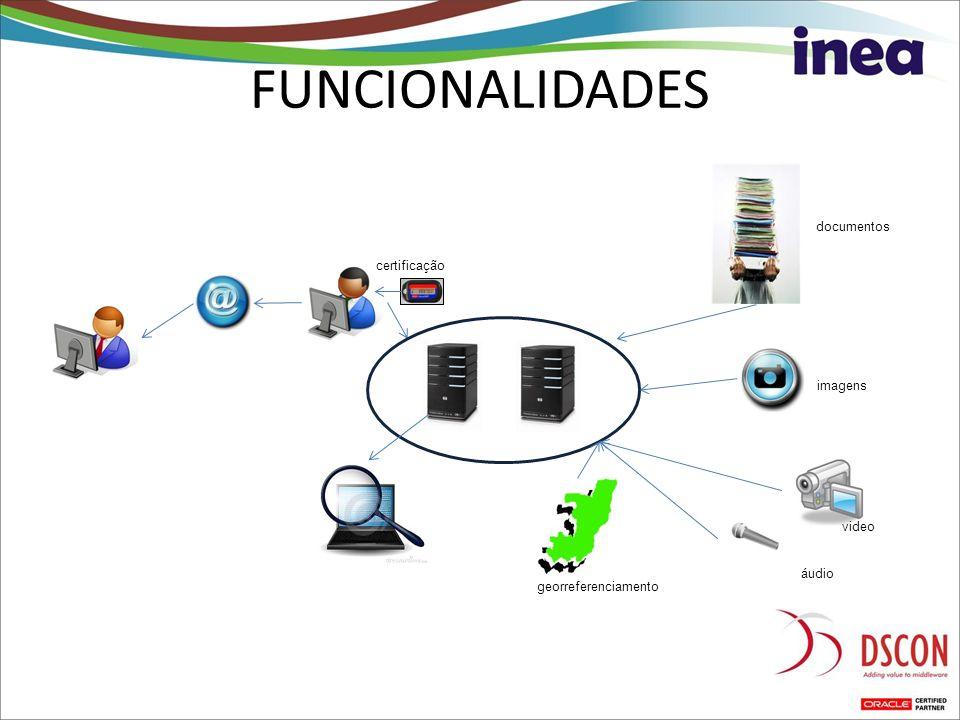 FUNCIONALIDADES imagens video georreferenciamento documentos certificação áudio