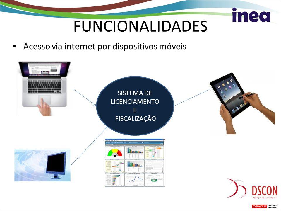 SISTEMA DE LICENCIAMENTO E FISCALIZAÇÃO Acesso via internet por dispositivos móveis FUNCIONALIDADES