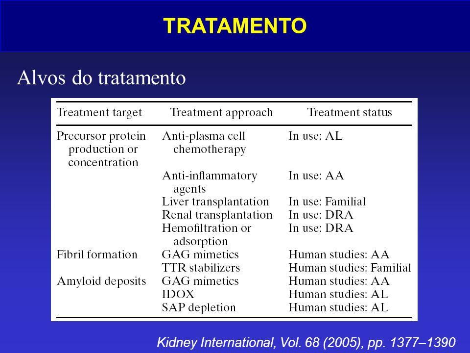 TRATAMENTO Alvos do tratamento Kidney International, Vol. 68 (2005), pp. 1377–1390