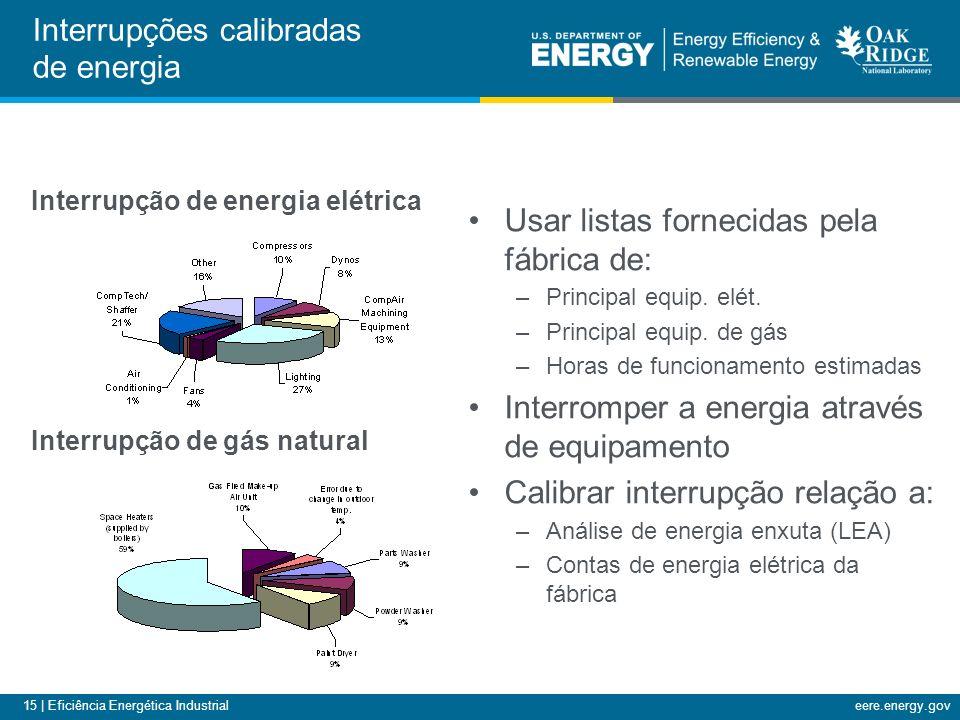 15 | Eficiência Energética Industrialeere.energy.gov Interrupções calibradas de energia Usar listas fornecidas pela fábrica de: –Principal equip.