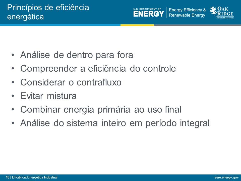 18 | Eficiência Energética Industrialeere.energy.gov Princípios de eficiência energética Análise de dentro para fora Compreender a eficiência do controle Considerar o contrafluxo Evitar mistura Combinar energia primária ao uso final Análise do sistema inteiro em período integral