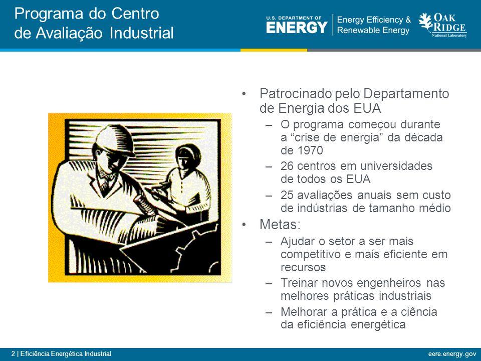 2 | Eficiência Energética Industrialeere.energy.gov Patrocinado pelo Departamento de Energia dos EUA –O programa começou durante a crise de energia da década de 1970 –26 centros em universidades de todos os EUA –25 avaliações anuais sem custo de indústrias de tamanho médio Metas: –Ajudar o setor a ser mais competitivo e mais eficiente em recursos –Treinar novos engenheiros nas melhores práticas industriais –Melhorar a prática e a ciência da eficiência energética Programa do Centro de Avaliação Industrial
