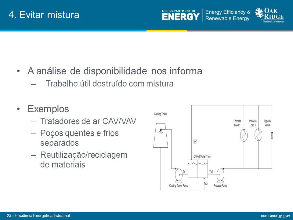 23 | Eficiência Energética Industrialeere.energy.gov 4.