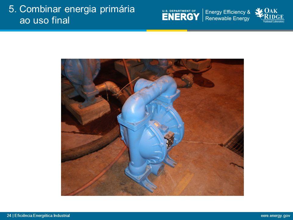 24 | Eficiência Energética Industrialeere.energy.gov 5. Combinar energia primária ao uso final