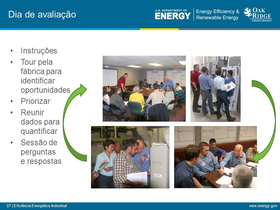 27 | Eficiência Energética Industrialeere.energy.gov Dia de avaliação Instruções Tour pela fábrica para identificar oportunidades Priorizar Reunir dados para quantificar Sessão de perguntas e respostas