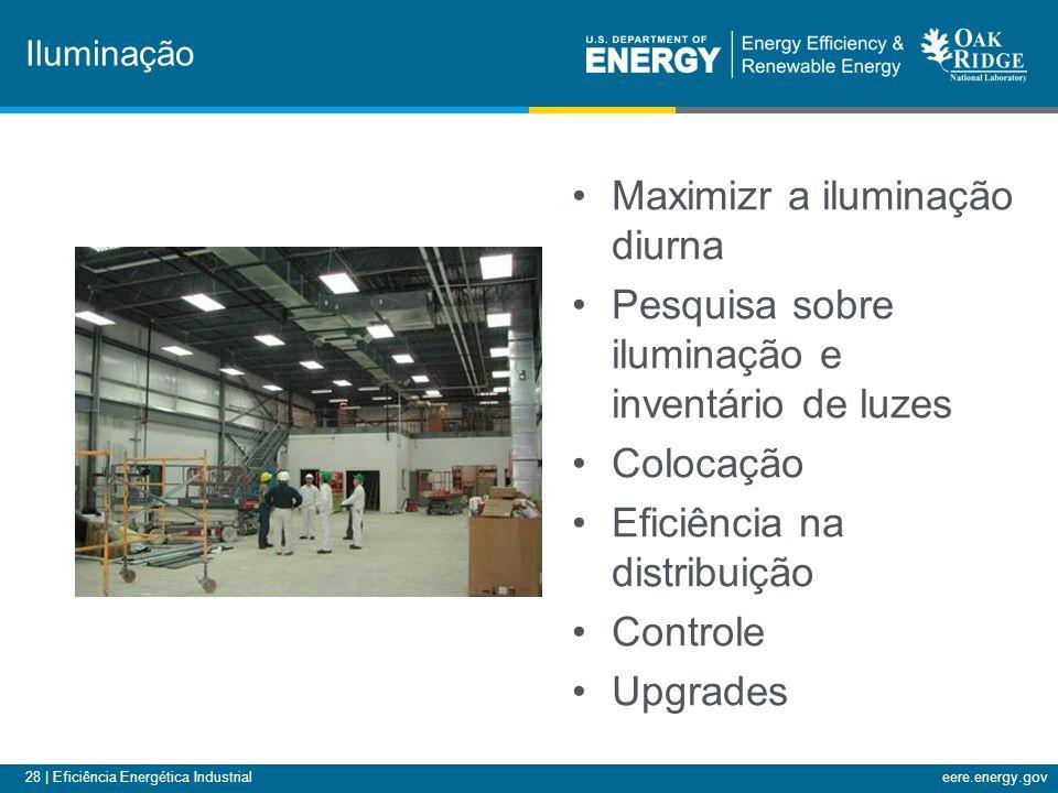 28 | Eficiência Energética Industrialeere.energy.gov Iluminação Maximizr a iluminação diurna Pesquisa sobre iluminação e inventário de luzes Colocação Eficiência na distribuição Controle Upgrades