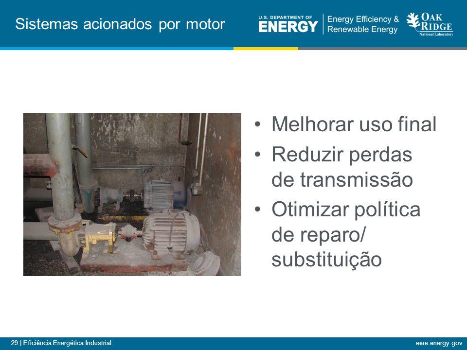 29 | Eficiência Energética Industrialeere.energy.gov Sistemas acionados por motor Melhorar uso final Reduzir perdas de transmissão Otimizar política de reparo/ substituição