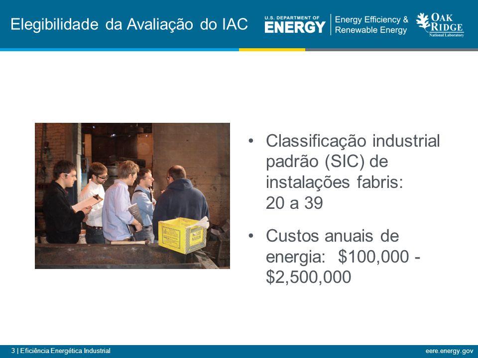 3 | Eficiência Energética Industrialeere.energy.gov Elegibilidade da Avaliação do IAC Classificação industrial padrão (SIC) de instalações fabris: 20 a 39 Custos anuais de energia: $100,000 - $2,500,000