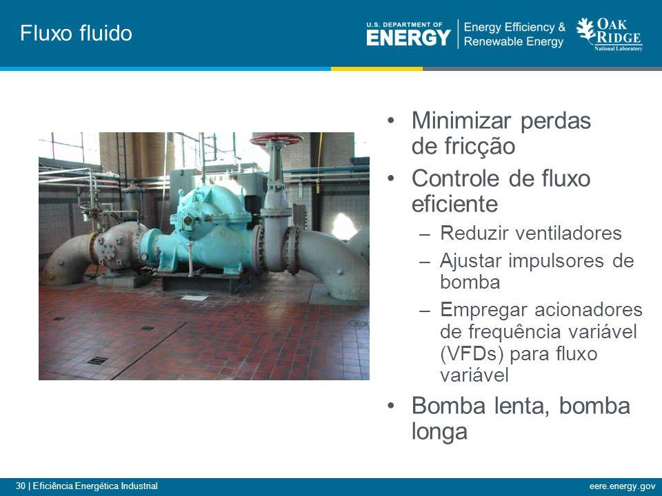 30 | Eficiência Energética Industrialeere.energy.gov Fluxo fluido Minimizar perdas de fricção Controle de fluxo eficiente –Reduzir ventiladores –Ajustar impulsores de bomba –Empregar acionadores de frequência variável (VFDs) para fluxo variável Bomba lenta, bomba longa