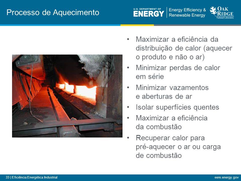 33 | Eficiência Energética Industrialeere.energy.gov Processo de Aquecimento Maximizar a eficiência da distribuição de calor (aquecer o produto e não o ar) Minimizar perdas de calor em série Minimizar vazamentos e aberturas de ar Isolar superfícies quentes Maximizar a eficiência da combustão Recuperar calor para pré-aquecer o ar ou carga de combustão