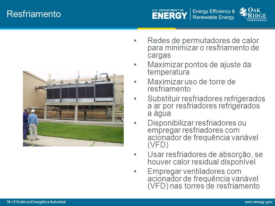 34 | Eficiência Energética Industrialeere.energy.gov Resfriamento Redes de permutadores de calor para minimizar o resfriamento de cargas Maximizar pontos de ajuste da temperatura Maximizar uso de torre de resfriamento Substituir resfriadores refrigerados a ar por resfriadores refrigerados a água Disponibilizar resfriadores ou empregar resfriadores com acionador de frequência variável (VFD) Usar resfriadores de absorção, se houver calor residual disponível Empregar ventiladores com acionador de frequência variável (VFD) nas torres de resfriamento