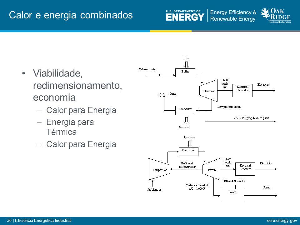 36 | Eficiência Energética Industrialeere.energy.gov Calor e energia combinados Viabilidade, redimensionamento, economia –Calor para Energia –Energia para Térmica –Calor para Energia