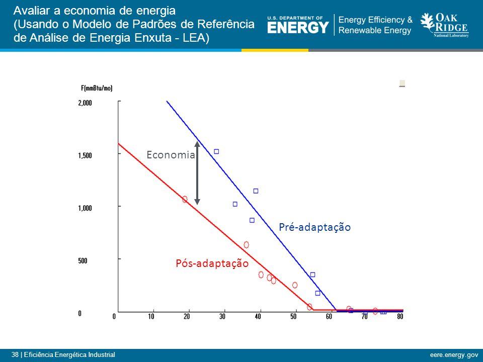 38 | Eficiência Energética Industrialeere.energy.gov Avaliar a economia de energia (Usando o Modelo de Padrões de Referência de Análise de Energia Enxuta - LEA) Pré-adaptação Pós-adaptação Economia
