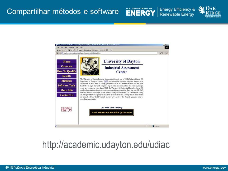 40 | Eficiência Energética Industrialeere.energy.gov Compartilhar métodos e software http://academic.udayton.edu/udiac