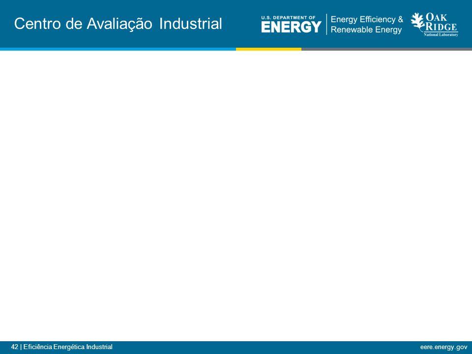 42 | Eficiência Energética Industrialeere.energy.gov Centro de Avaliação Industrial