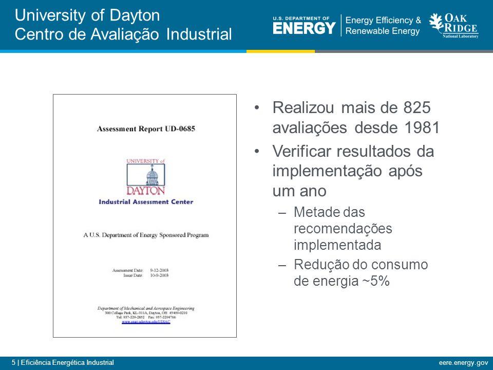 5 | Eficiência Energética Industrialeere.energy.gov University of Dayton Centro de Avaliação Industrial Realizou mais de 825 avaliações desde 1981 Verificar resultados da implementação após um ano –Metade das recomendações implementada –Redução do consumo de energia ~5%