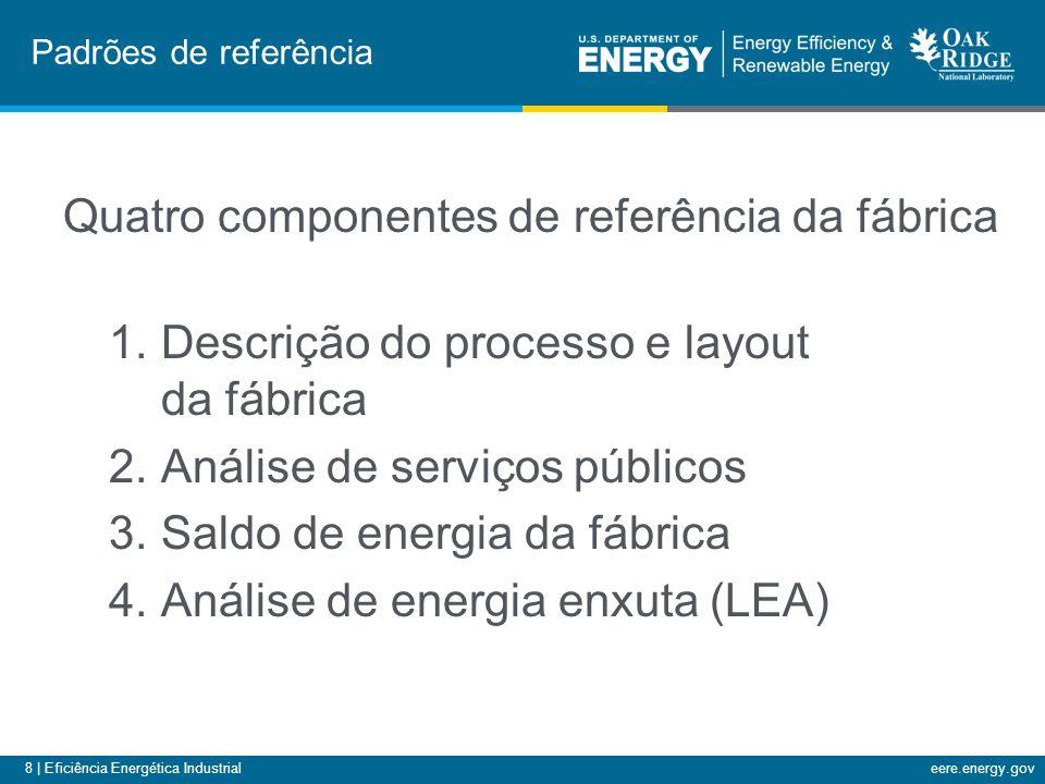 8 | Eficiência Energética Industrialeere.energy.gov Padrões de referência Quatro componentes de referência da fábrica 1.Descrição do processo e layout da fábrica 2.Análise de serviços públicos 3.Saldo de energia da fábrica 4.Análise de energia enxuta (LEA)