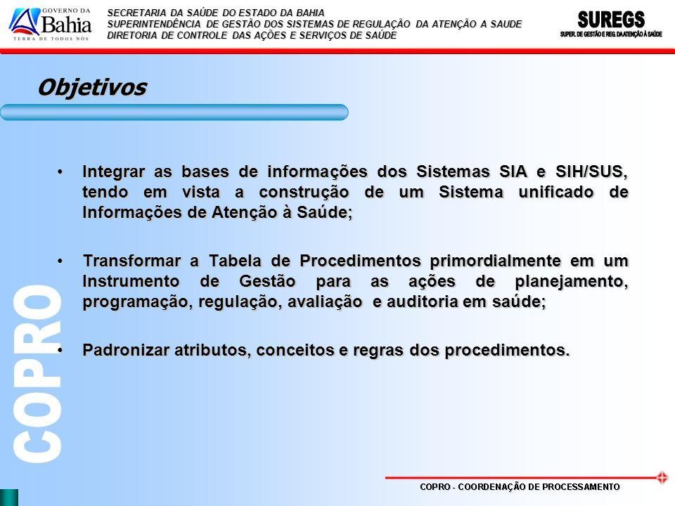 Atributos de procedimentos que serão alterados ou atualizados VALOR TOTAL SH VALOR TOTAL SH O valor da internação terá apenas 02 componentes - SH e SP.