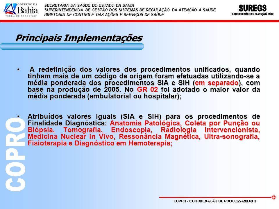 SECRETARIA DA SAÚDE DO ESTADO DA BAHIA SUPERINTENDÊNCIA DE GESTÃO DOS SISTEMAS DE REGULAÇÃO DA ATENÇÃO A SAUDE DIRETORIA DE CONTROLE DAS AÇÕES E SERVIÇOS DE SAÚDE Principais Implementações Inclusão do atributo modalidade:Inclusão do atributo modalidade: –Ambulatorial; –Assistência Domiciliar; –Hospitalar; –Hospital Dia; –Internação Domiciliar.