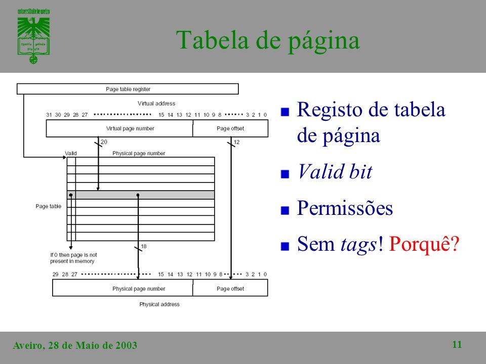 Aveiro, 28 de Maio de 2003 11 Tabela de página Registo de tabela de página Valid bit Permissões Sem tags! Porquê?