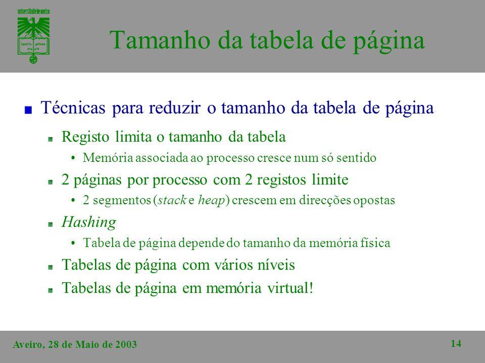 Aveiro, 28 de Maio de 2003 14 Tamanho da tabela de página Técnicas para reduzir o tamanho da tabela de página Registo limita o tamanho da tabela Memór
