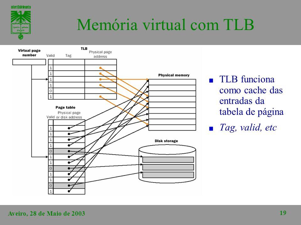 Aveiro, 28 de Maio de 2003 19 Memória virtual com TLB TLB funciona como cache das entradas da tabela de página Tag, valid, etc