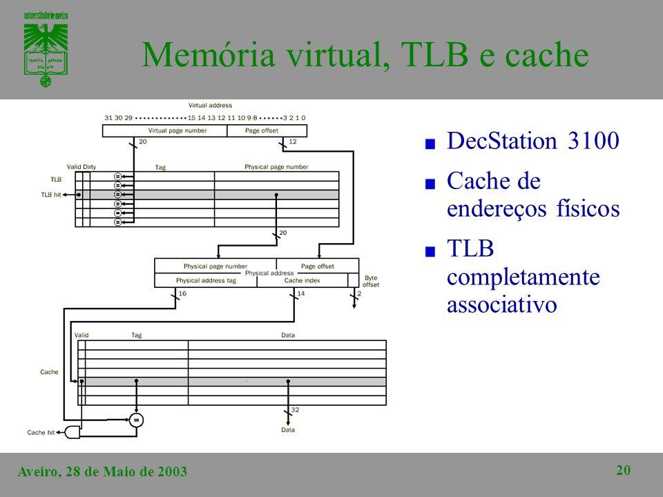 Aveiro, 28 de Maio de 2003 20 Memória virtual, TLB e cache DecStation 3100 Cache de endereços físicos TLB completamente associativo