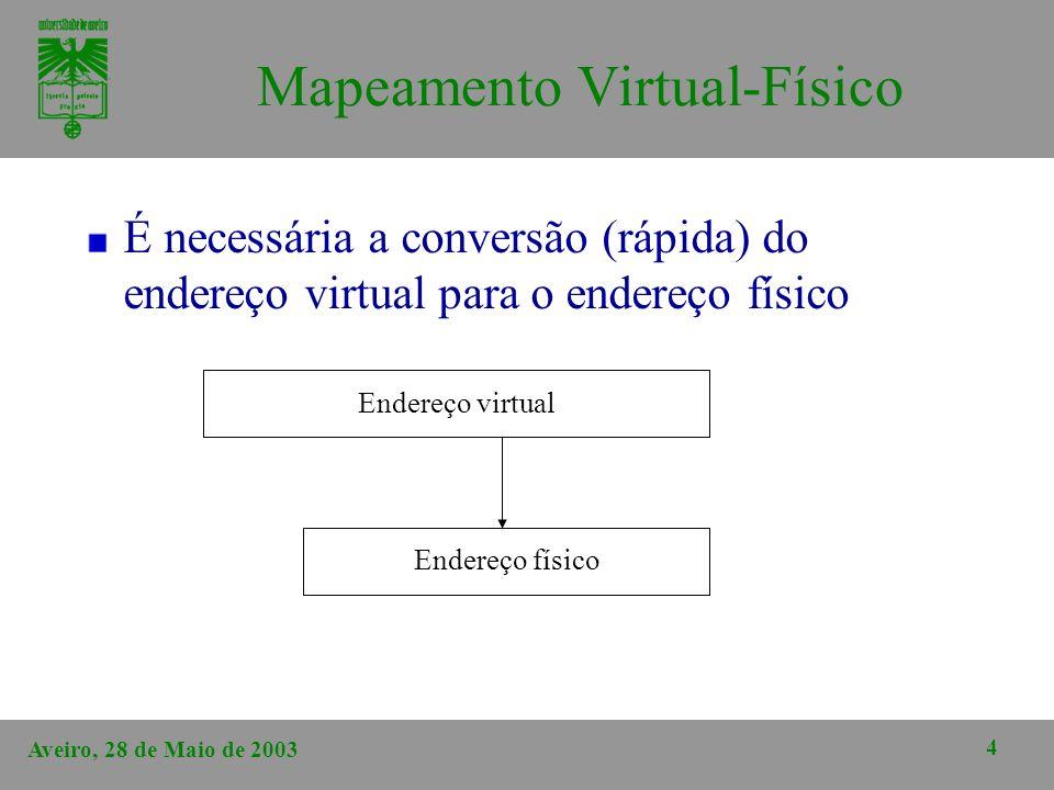 Aveiro, 28 de Maio de 2003 4 Mapeamento Virtual-Físico É necessária a conversão (rápida) do endereço virtual para o endereço físico Endereço virtual E