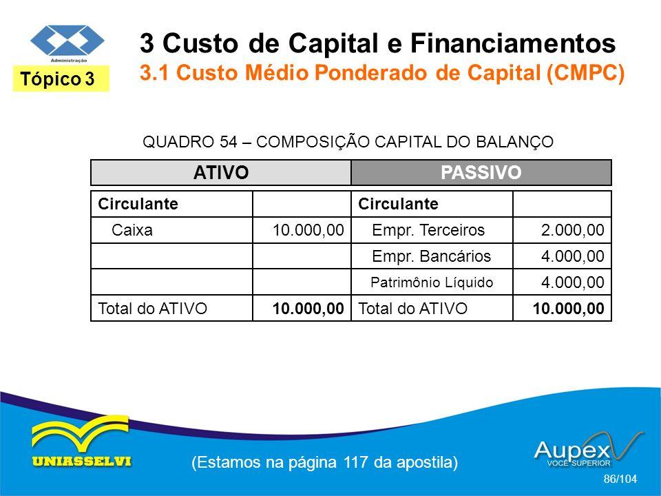 3 Custo de Capital e Financiamentos 3.1 Custo Médio Ponderado de Capital (CMPC) (Estamos na página 117 da apostila) 86/104 Tópico 3 ATIVO Circulante Caixa Total do ATIVO 10.000,00 PASSIVO Circulante Empr.